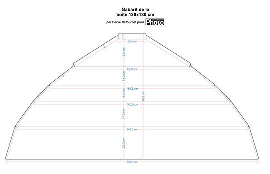 Téléchargez les gabarits pour fabriquer une grande boîte à lumière 120x180 cm