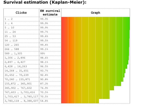 Une base de données participative pour évaluer la durée de vie de son reflex