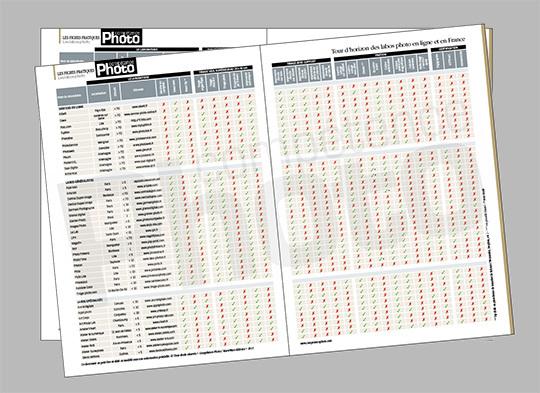Quel laboratoire choisir pour vos tirages photographiques ? (PDF en téléchargement gratuit)